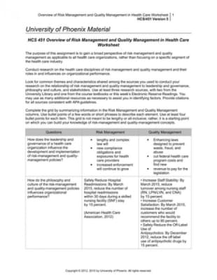 overview of risk management and quality Risk management basics is a very useful course that should be attended by all quality officers or risk managers, as well as hospital administrators it helped in creating risk management policies and plans in my hospital.