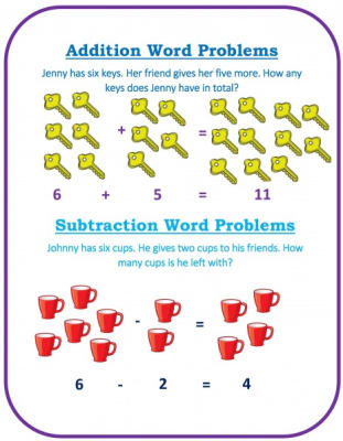 1st Grade Common Core Addition and Subtraction Word Problems Poster