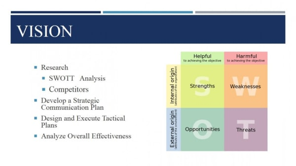 bus 475 week 4 individual assignment Resource: exhibit 7-1 in ch 7 of strategic management develop the strategic objectives for your business in the format of a balanced scorecard the strategic objectives are measures of attaining your vision and mission as you develop them consider the vision, mission, and values for your business and the outcomes of your swott analysis.