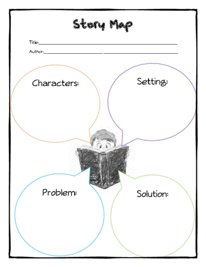 This is an image of Story Map Printable within goldilocks and the three bears
