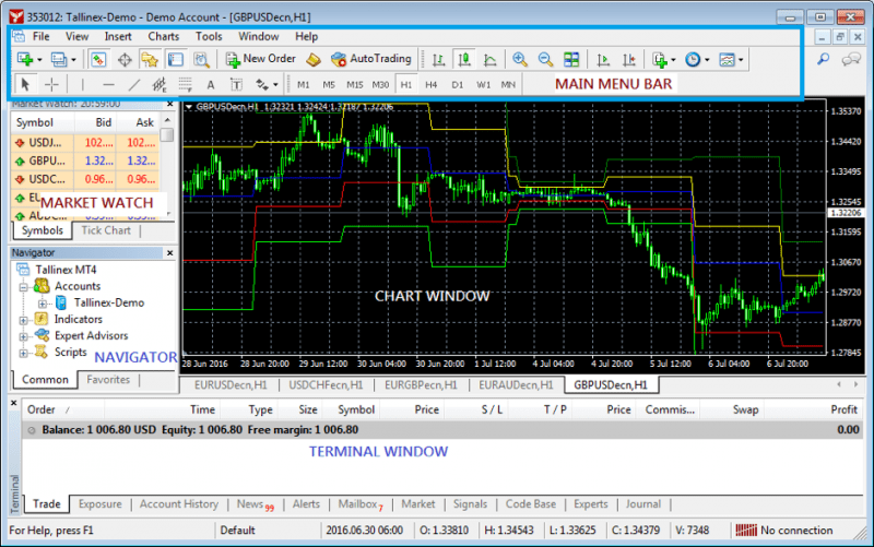 Forex brokers in uk mt4