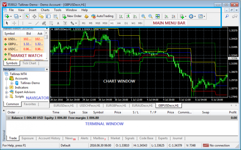 Forex brokers uk mt4