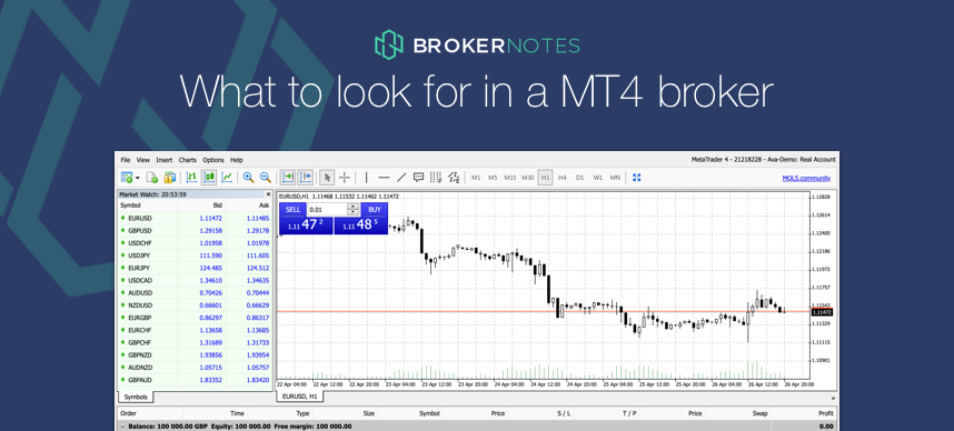 What to look for in a MT4 broker