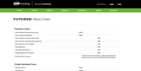 Mb trading vs interactive brokers forex hours dollarkursen idag forex market