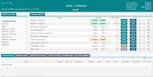 Core Spreads vs Oanda - 2019 Comparison