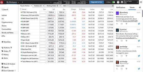ig markets btc)
