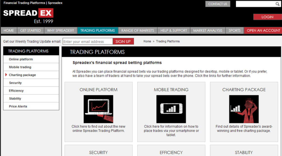 Forex spread betting reviews on apidexin binary options signals wikipedia