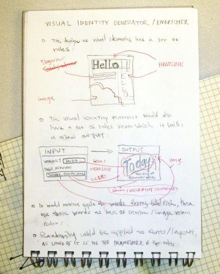Day 7: Idea revision/presentation