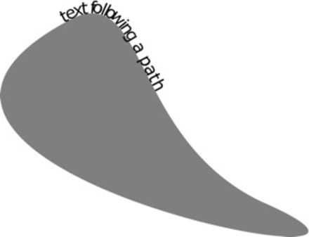Text following the outline of a path.
