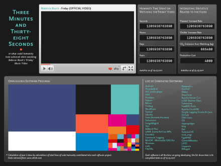Progress on 'Friday' Dashboard Animation