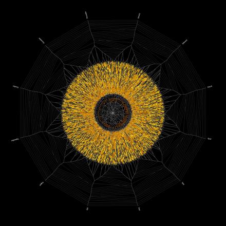 Night version of sunflowers