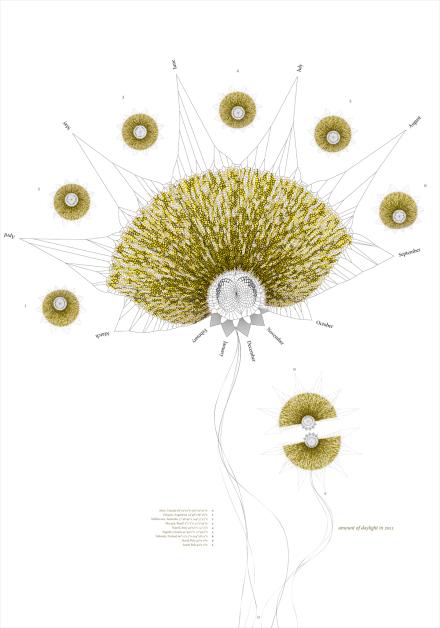 Poster / Cvijeta