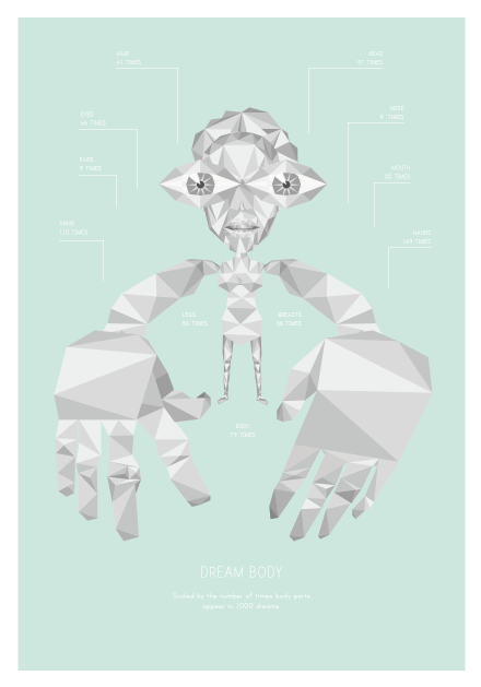 DREAM BODY: poster & animation