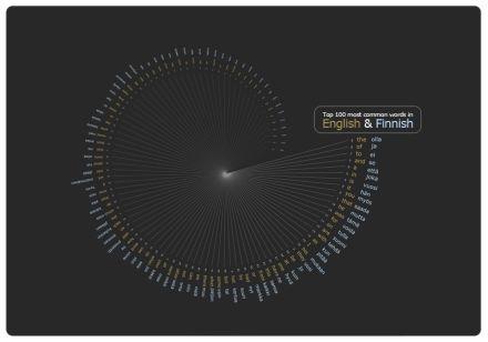 TEAM SPIRAL: Poster + animation tests