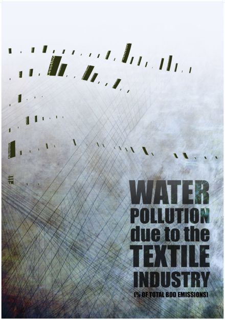 Pollution final posters