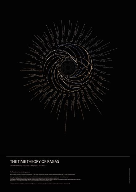 MRI - Final Poster