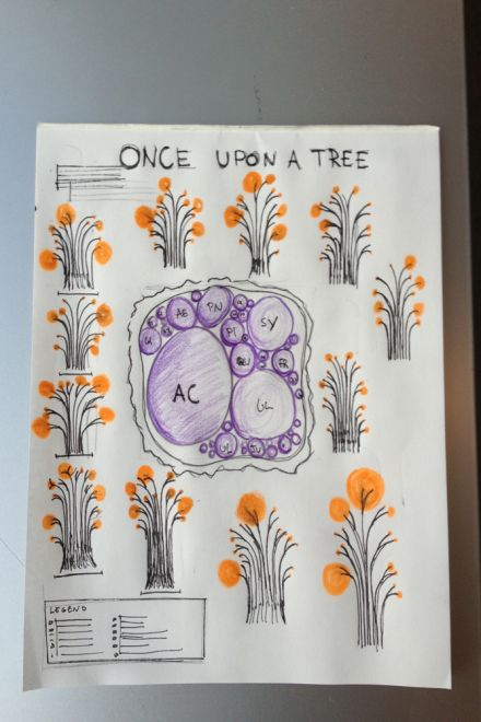 Day Tree