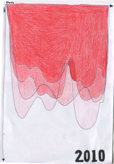 Crime: Sketches