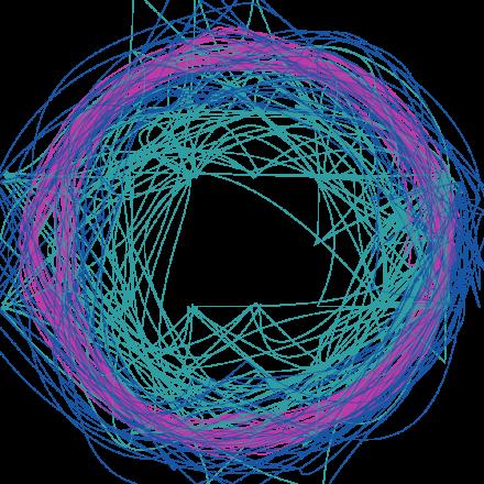 Visualisation of data