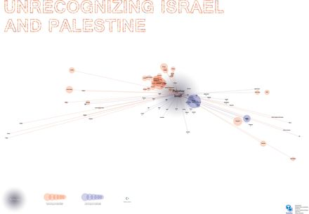 Final poster. Unrecognising Israel and Palestine