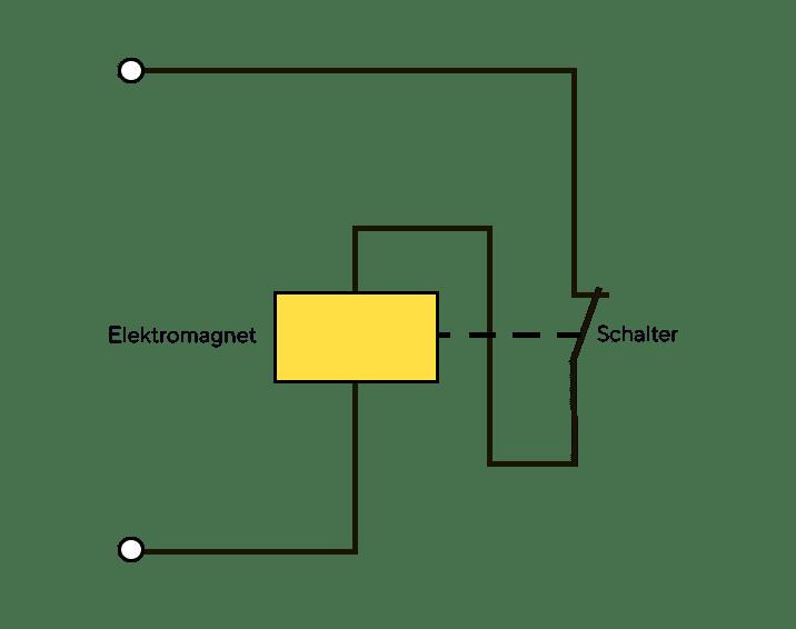 Wechselrichter Photovoltaik