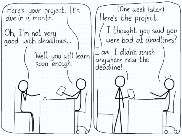 A student tells their professor that they are not good with deadlines, and follows this up by getting something done way earlier than expected.
