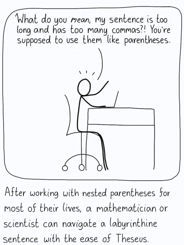 """Researcher reacting to editing suggestions: """"What do you mean, my sentence is too long and has too many commas?! You're supposed to use them like parentheses."""" Caption: After working with nested parentheses for most of their lives, a mathematician or scientist can navigate a labyrinthine sentence with the ease of Theseus."""
