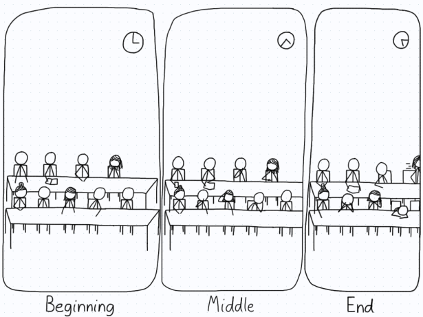 A three-panel progression of an audience during a lecture, from the perspective of the teacher. The audience starts attentive, and gradually the students fall off one by one.