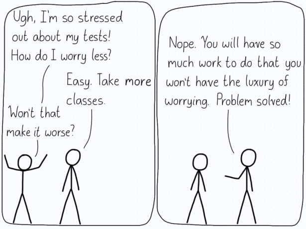"Student 1: ""Ugh, I'm so stressed out about my tests! How do I worry less?"" Student 2: ""Easy, take more classes."" S1: ""Won't that make it worse?"" S2: ""Nope. You will have so much work to do that you won't have the luxury of worrying. Problem solved!"""