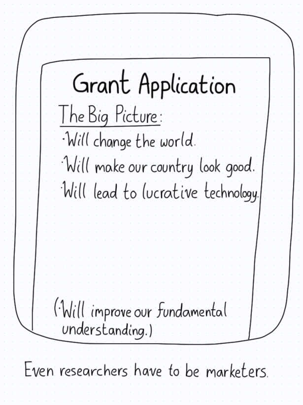 """A grant application. Under the headline """"The Big Picture"""", points include: changing the world, making our country look good, and leading to lucrative technology. Only at the bottom in parentheses it says """"Will improve our fundamental understanding."""" Even researchers have to be marketers."""