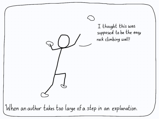 A student is rock climbing, and can't reach the next rock. A metaphor for authors jumping in their steps.