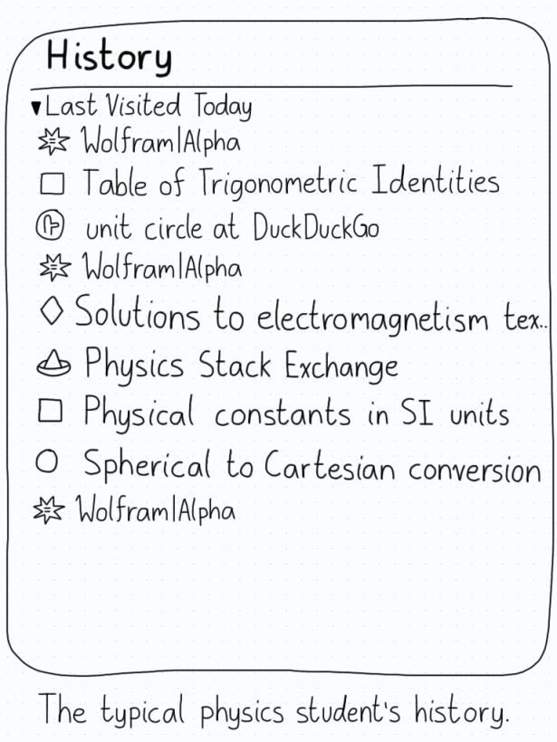 A search history for a physics student, including a lot of trigonometric identities and electromagnetism textbook answers.