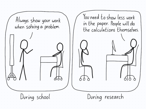 In the first panel (representing school), the professor tells the student to always show their work while solving a problem. In the second panel (representing research), the professor tells the student that they need to show less work.