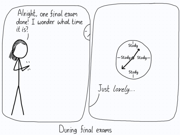 """A student wonders what time it is after their exam is done, and sees clock that has the word """"study"""" everywhere on the clock."""