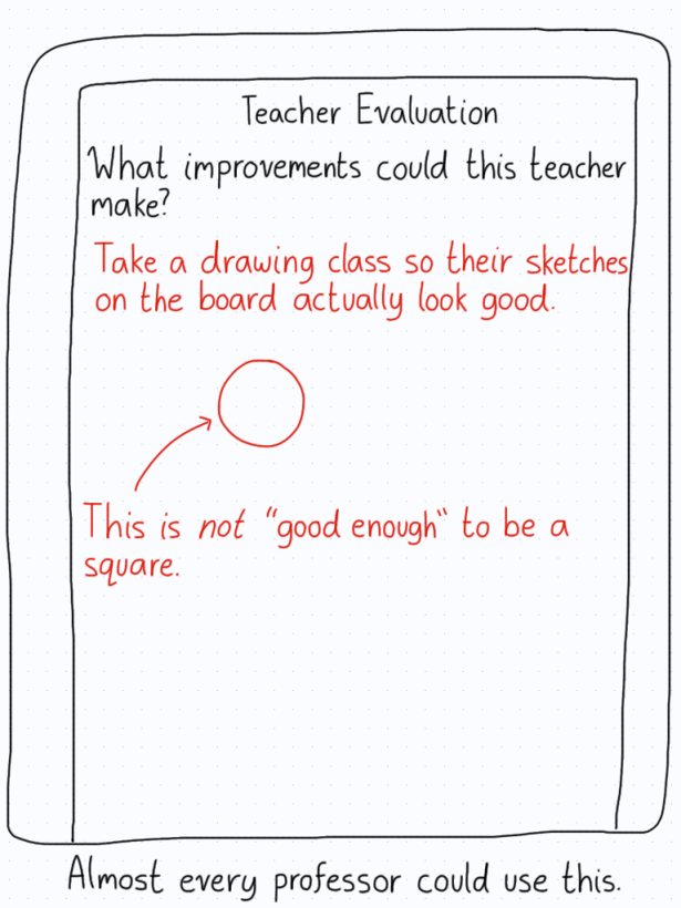 "A filled-out evaluation form. Under the ""improvements"" section, the student draws a circle and declares that this isn't ""good enough"" to be a square."