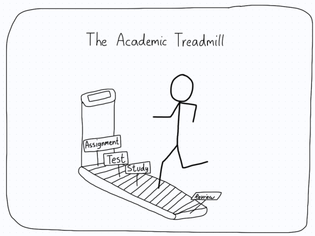 "Student is running on a treadmill with repeating items like ""Test"", ""Assignment"", ""Study"", and ""Review""."