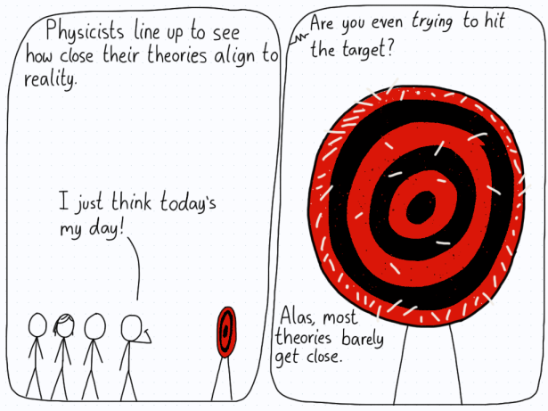 In the first panel, physicists line up to a target to try and hit the centre with their darts, representing their pet theories. In the second panel, almost no dart is in the centre.