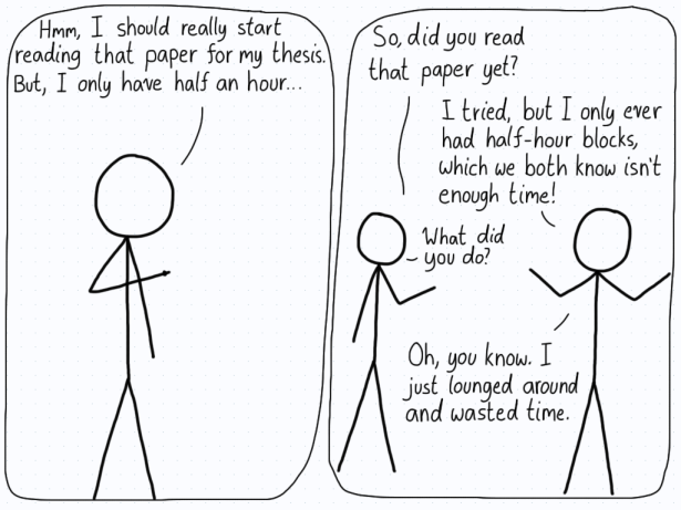 A student thinks about how they should really start reading a paper for their thesis. In the second panel, a friend asks how the paper went, and the student says that they just could never find a long enough block of time.