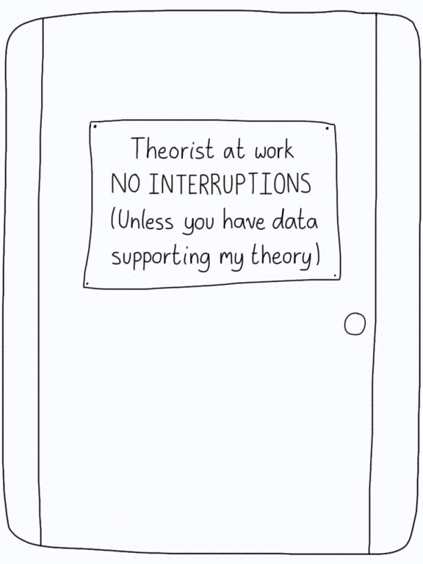 A door of a theorist with a sign that says: Theorist at work. NO INTERRUPTIONS (Unless you have data supporting my theory)