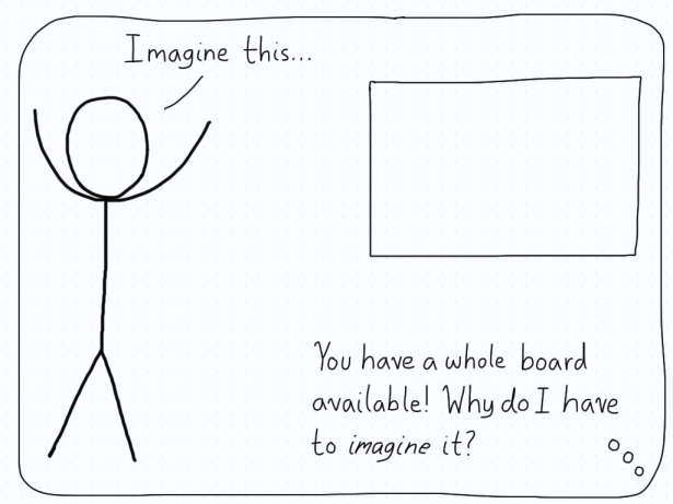 You have a whole board available! Why do I have to imagine it?