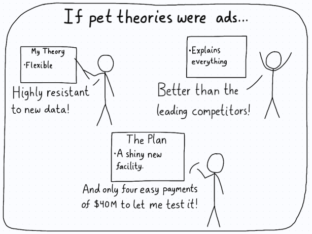 Theory marketers.