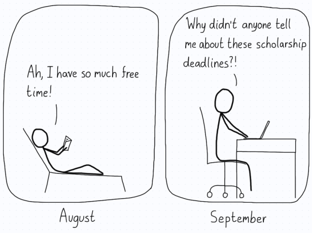 In the first panel, it's August and the student is relaxing, enjoying their free time. In the second panel, it's September and suddenly there are a ton of deadlines.