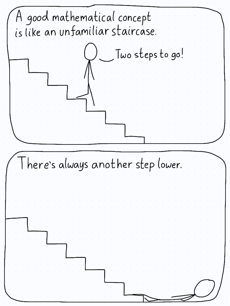 Student walks down the staircase, thinking there are only two steps to go when really there are three left.