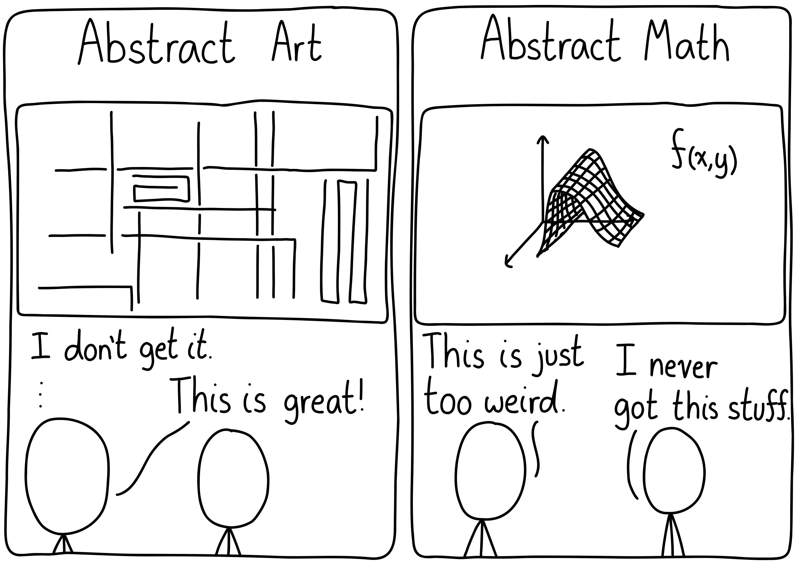 """Left panel (Abstract art): A painting with a lot of lines at right angles. Two people look at it. Person 1: (Thinking: I don't get it.) """"This is great!"""". Right panel (Abstract math): Two people look at a display of a function. Person 1: """"This is just too weird."""" Person 2: """"I never got this stuff."""""""