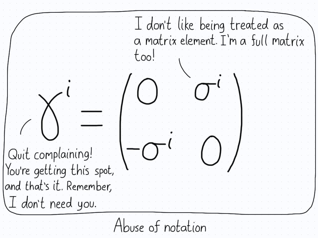 The Gamma matrix puts the Pauli matrix in its place.