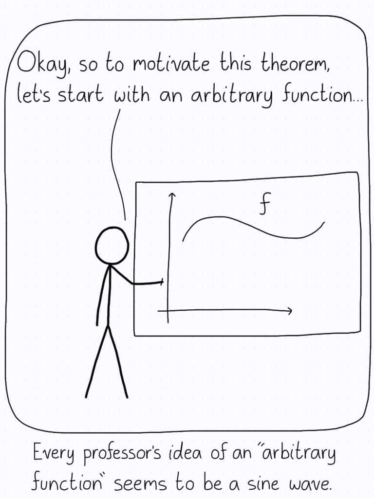 "Professor: ""Okay, so to motivate this theorem, let's start with an arbitrary function..."" (Draws essentially a curvy function.) Caption: Every professor's idea of an ""arbitrary function"" seems to be a sine wave."