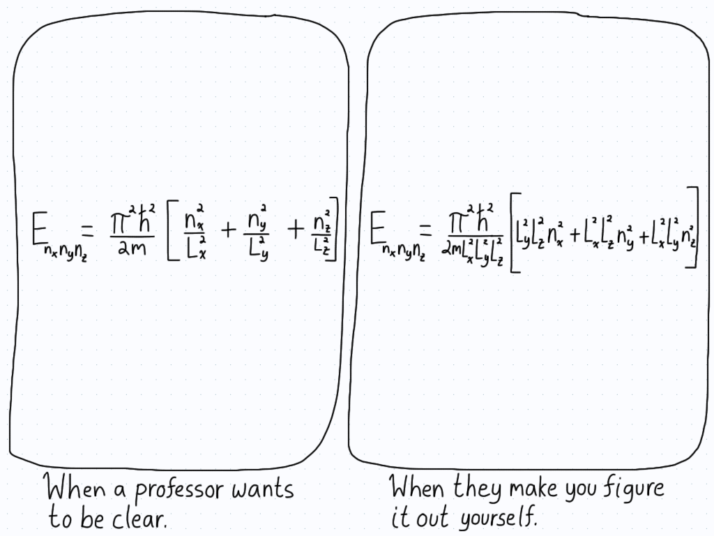 In the first panel, the equation is written in order to make sense. In the second, the expression is given a common denominator, making things unclear.