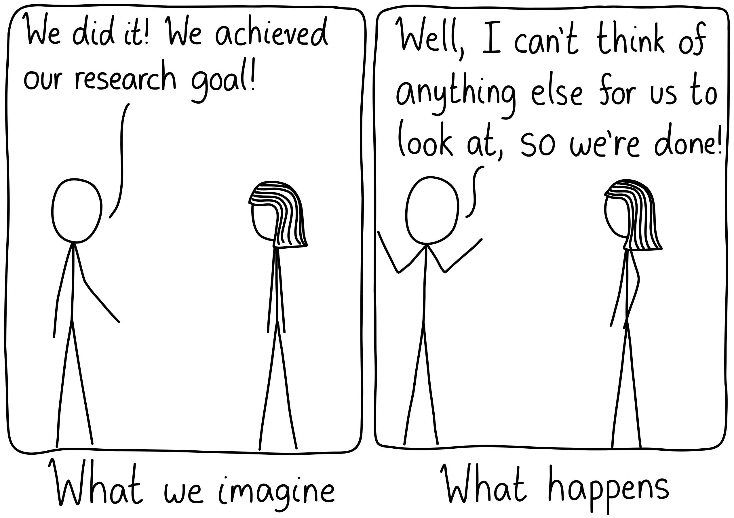 """Left panel (Caption: What we imagine): First researcher to the other one: """"We did it! We achieved our research goal!"""" Right panel (Caption: What happens): First researcher to the other one: """"Well, I can't think of anything else for us to look at, so we're done!"""""""