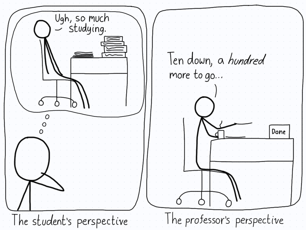 In the first panel, a student thinks about how much they will have to study to prepare. In the second panel, the end of the semester is seen from the professor's perspective, which includes a lot of marking.