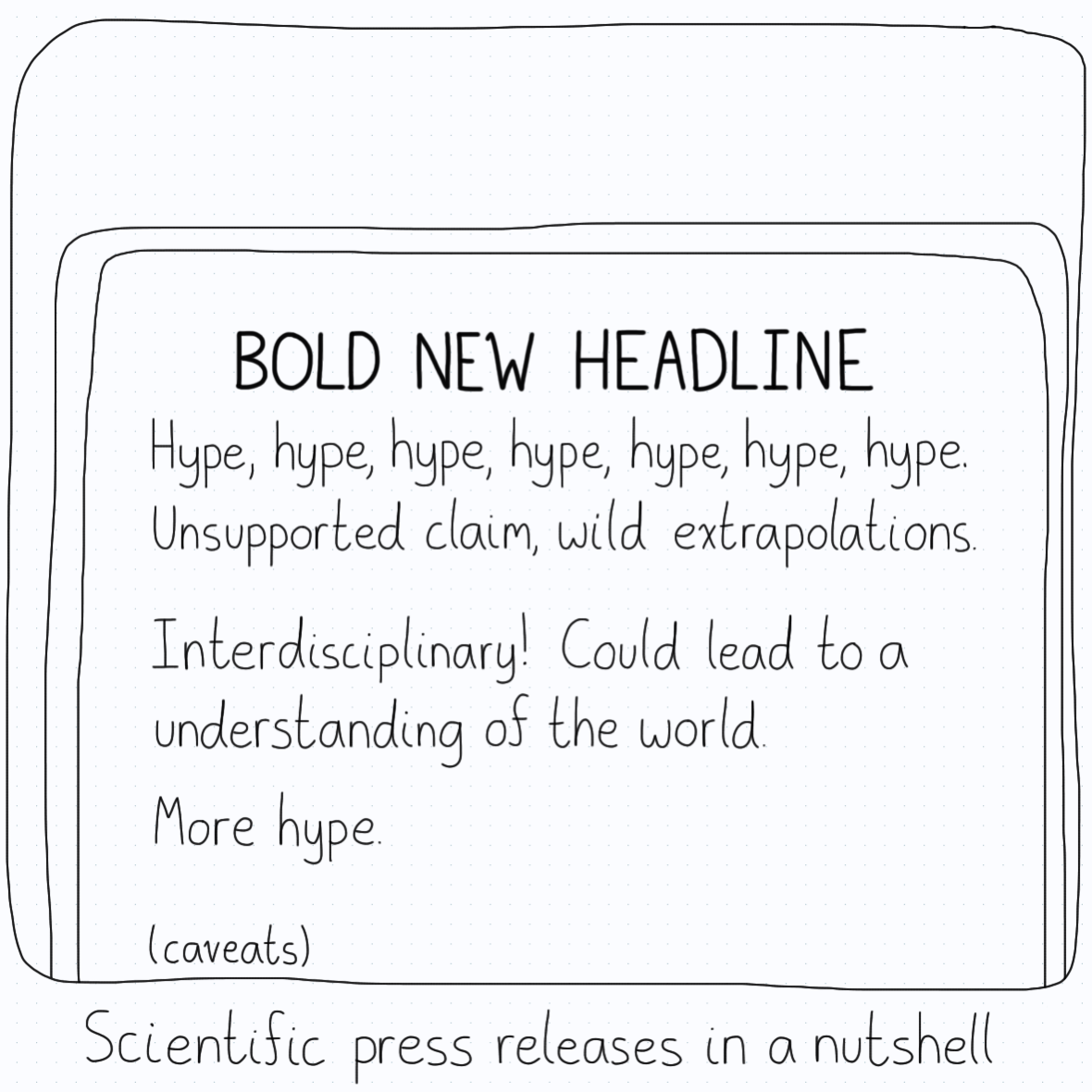 A bold new headline with a lot of big claims about some new science.